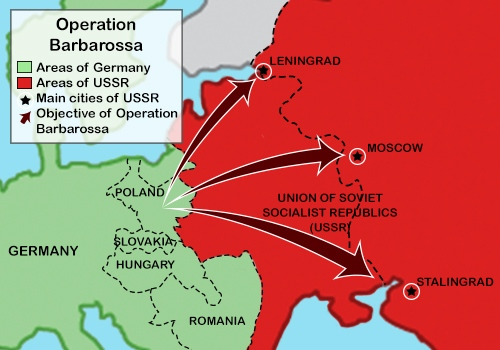 Image result for Operation barbarossa